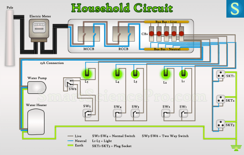 small resolution of house wiring circuits simple wiring schema basic home wiring circuits house wiring circuits