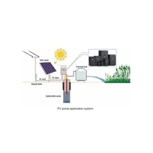 This is a picture that shows How a SOLAR INVERTER WATER PUMP works in Lebanon provided in Lebanon by Smart Security_1