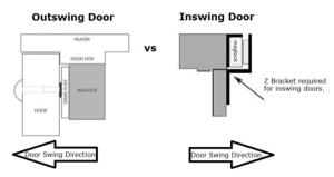 Maglock z bracket diagram – Smart Security Guide