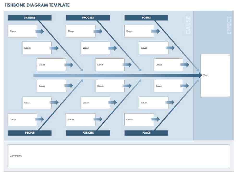 medium resolution of ic fishbone diagram template jpg