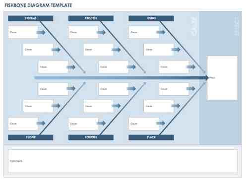 small resolution of ic fishbone diagram template jpg