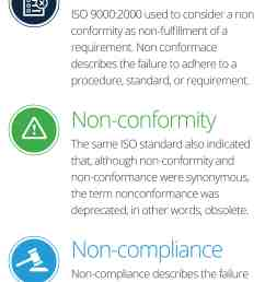 the meaning of non conformance and non compliance [ 3333 x 4370 Pixel ]