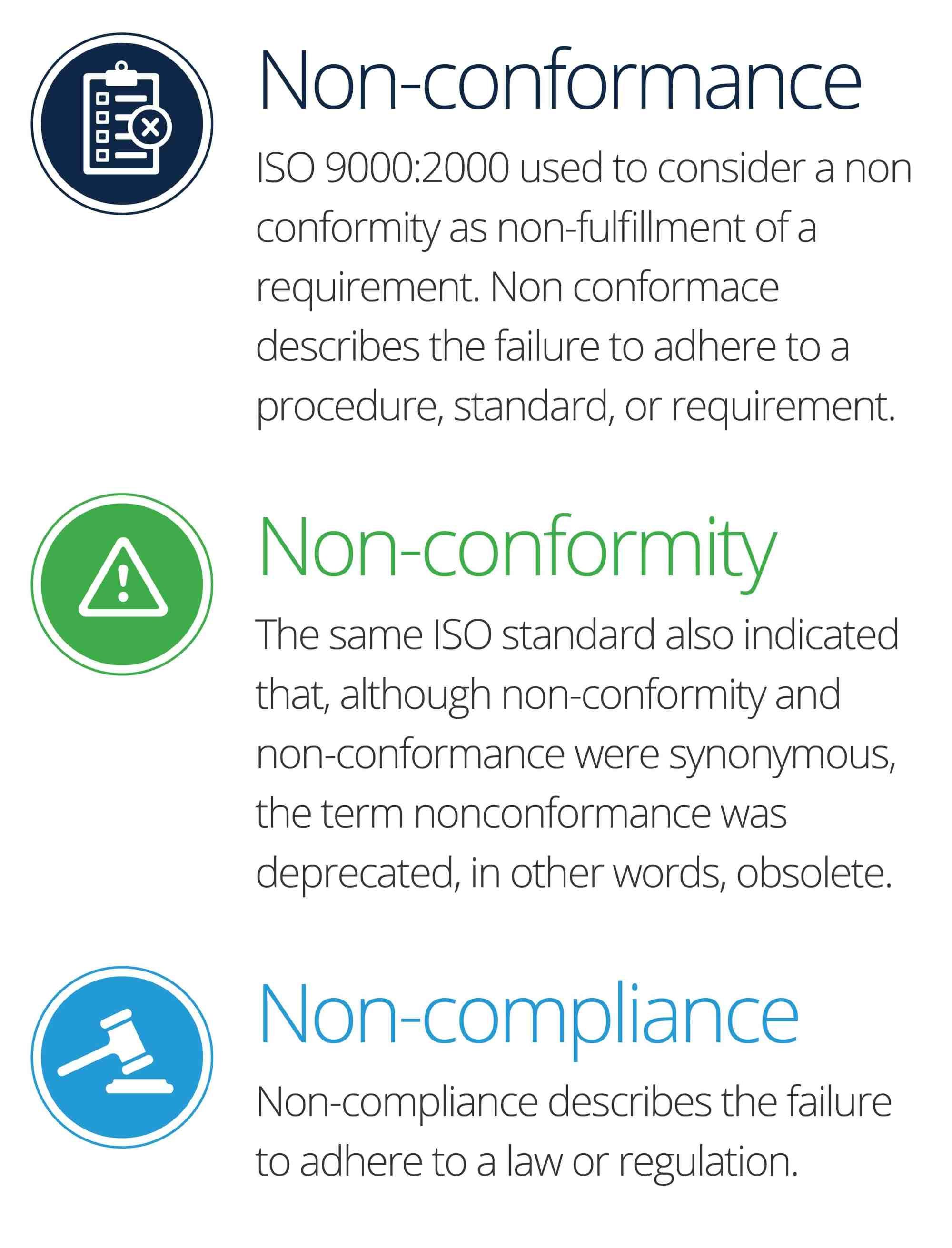 hight resolution of the meaning of non conformance and non compliance