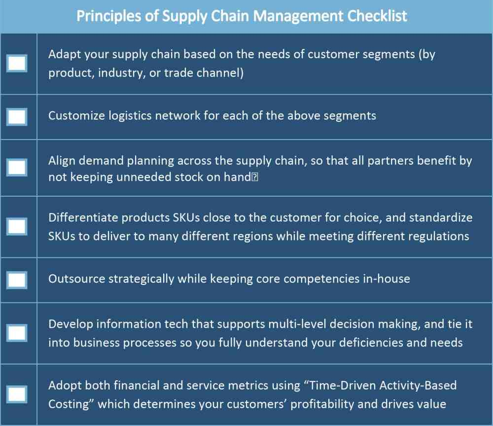 medium resolution of ic principles of supply chain management checklist jpg
