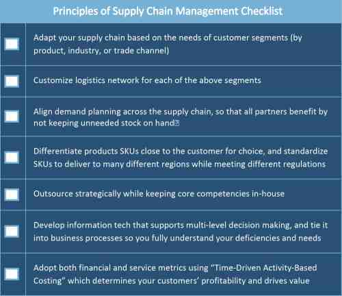 small resolution of ic principles of supply chain management checklist jpg