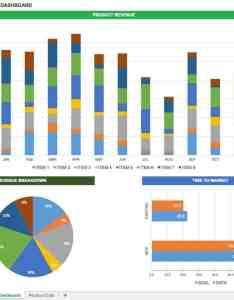 Temp dashboardproductmetricsg product metrics dashboard also free excel templates smartsheet rh
