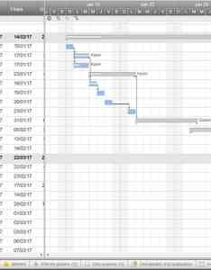 Using one of smartsheet   many gantt chart templates you can create  comprehensive marketing timeline to help achieve your goals also free tips and rh