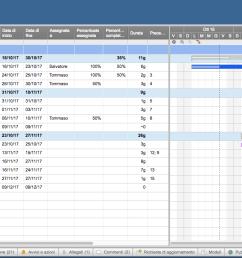 gantt chart project smartsheet it [ 1714 x 718 Pixel ]