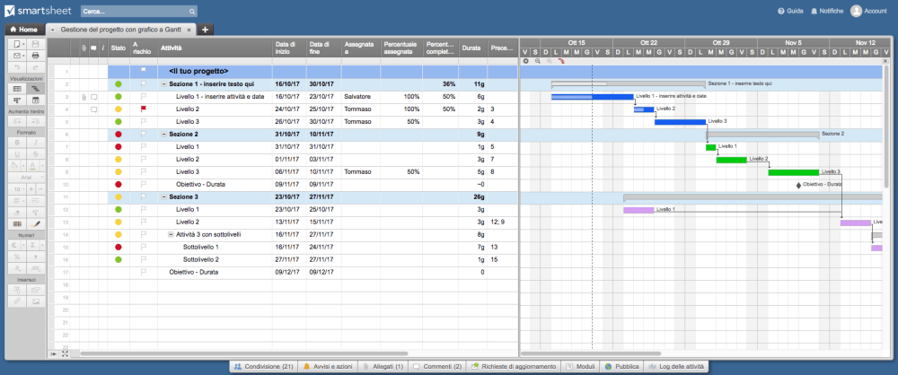 medium resolution of gantt chart project smartsheet it