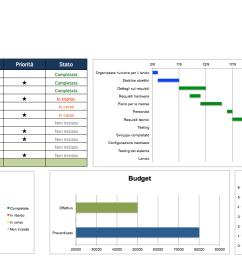 project management dashboard excel header it [ 1421 x 704 Pixel ]