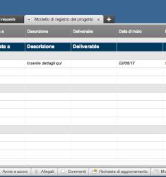 project tracker smartsheet it [ 1887 x 518 Pixel ]