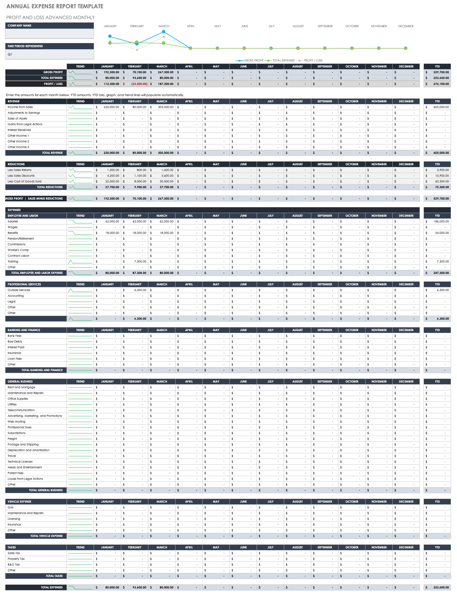 For example, if i were the production line leader in the manufacturing industry, and my monthly. Free Year End Report Templates Smartsheet