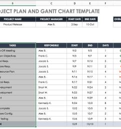 add project tasks [ 1350 x 1082 Pixel ]