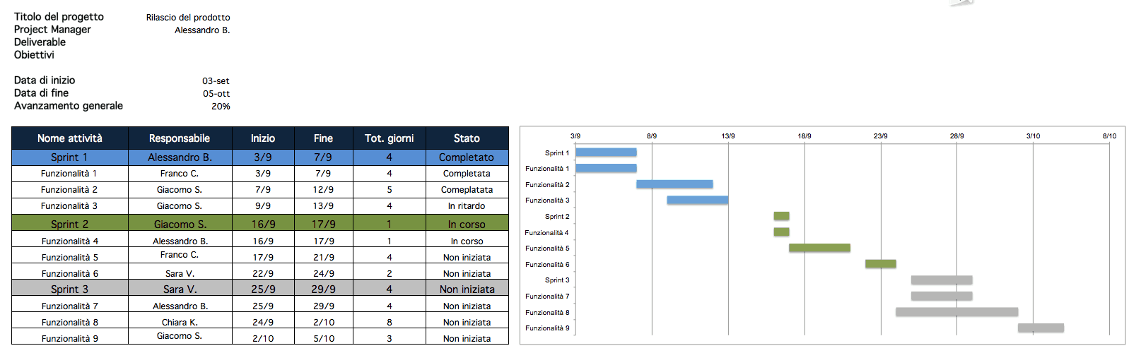 hight resolution of agile project plan excel it