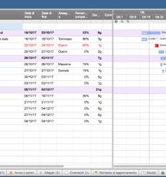 project timeline smartsheet it [ 1486 x 672 Pixel ]