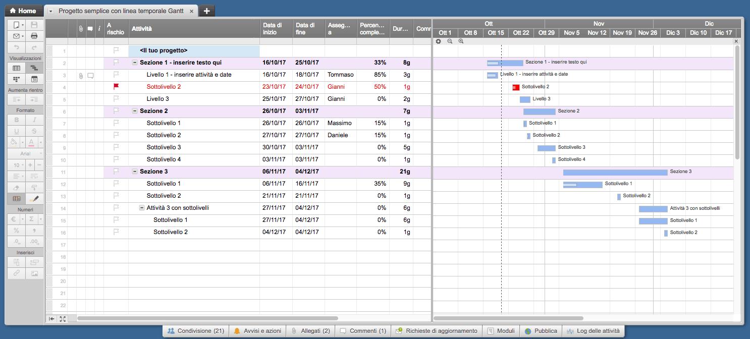 hight resolution of project timeline smartsheet it