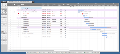 small resolution of project timeline smartsheet it