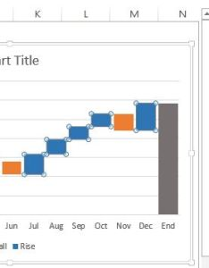Formatoverlap  gapg also how to create  waterfall chart in excel and powerpoint rh smartsheet