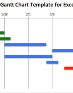 Learn how to make  gantt chart in excel sample template included also templates rh zulabedavasilah