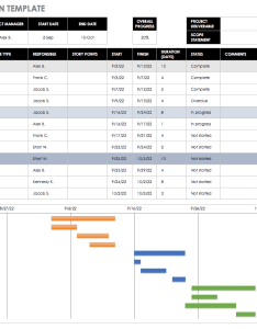 Best agile project management excel templates also free in rh smartsheet
