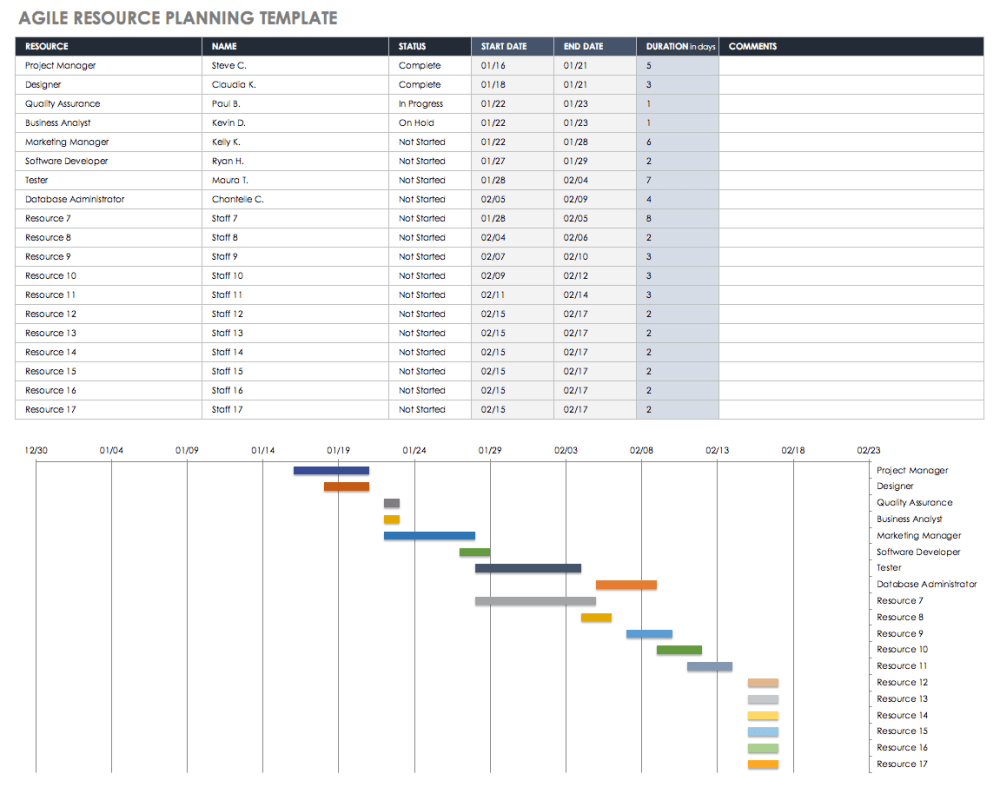 medium resolution of ultimate guide to resource planning