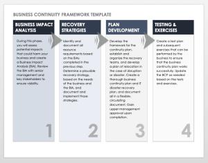 Free Business Continuity Plan Templates | Smartsheet