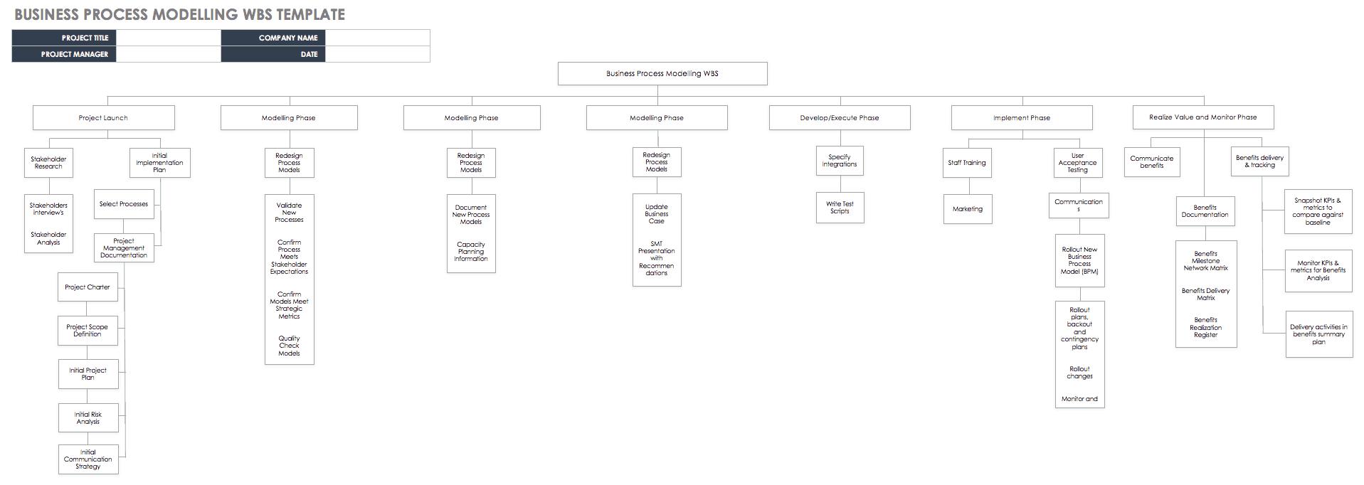 DOCUMENT STRUCTUURPLAN FILETYPE PDF