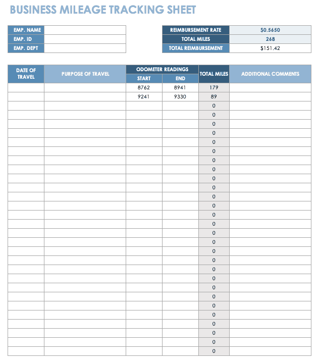 19/04/2017· daily expense tracker template excel is an imperative instrument for your business and venture administration. Free Expense Report Templates Smartsheet