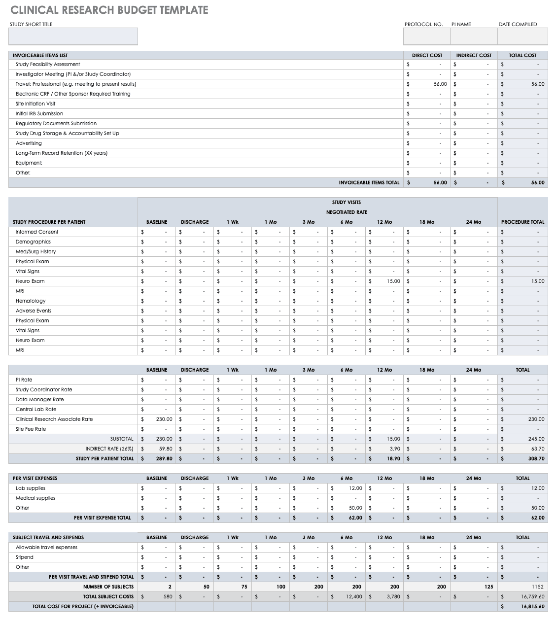 Clinical Templates Worksheet