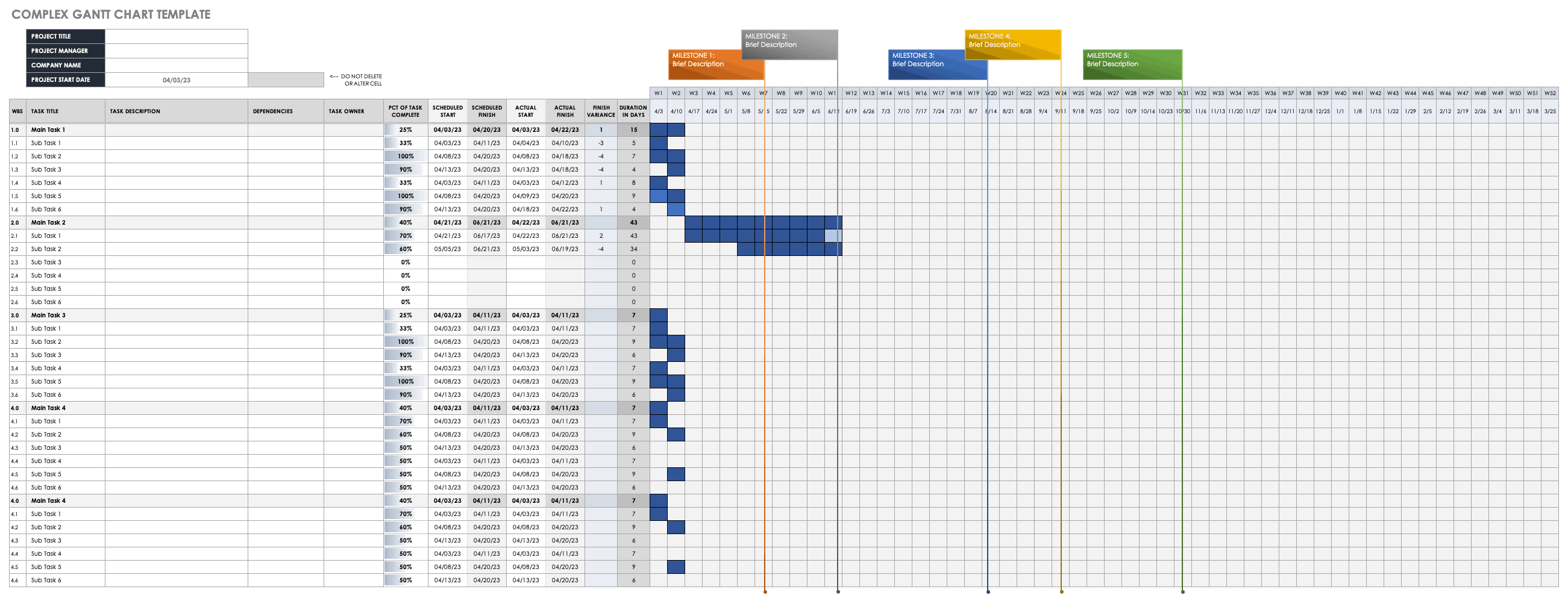 A gantt chart is a graphical representation of the duration of tasks that project managers use to plan and schedule projects. Free Gantt Chart Templates In Excel Other Tools Smartsheet
