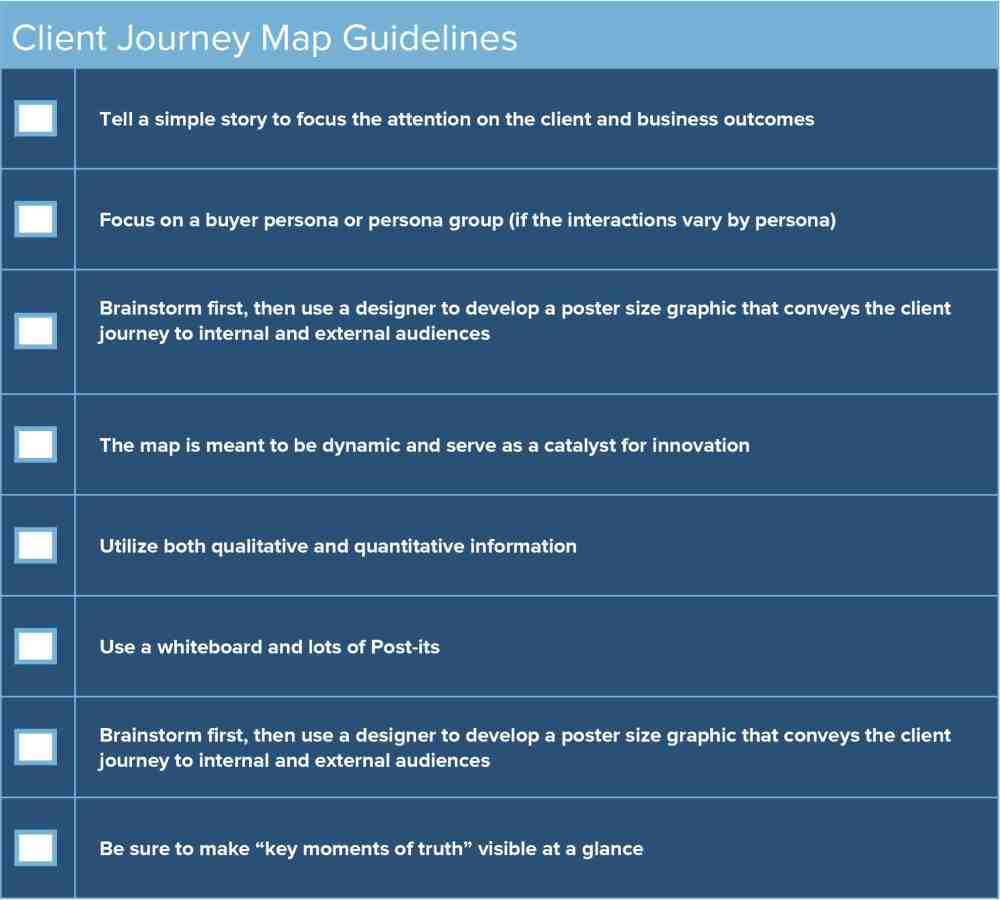 medium resolution of here are some simple guidelines craft and servicesource suggest and a client journey map template to help you begin your own journey to improved client