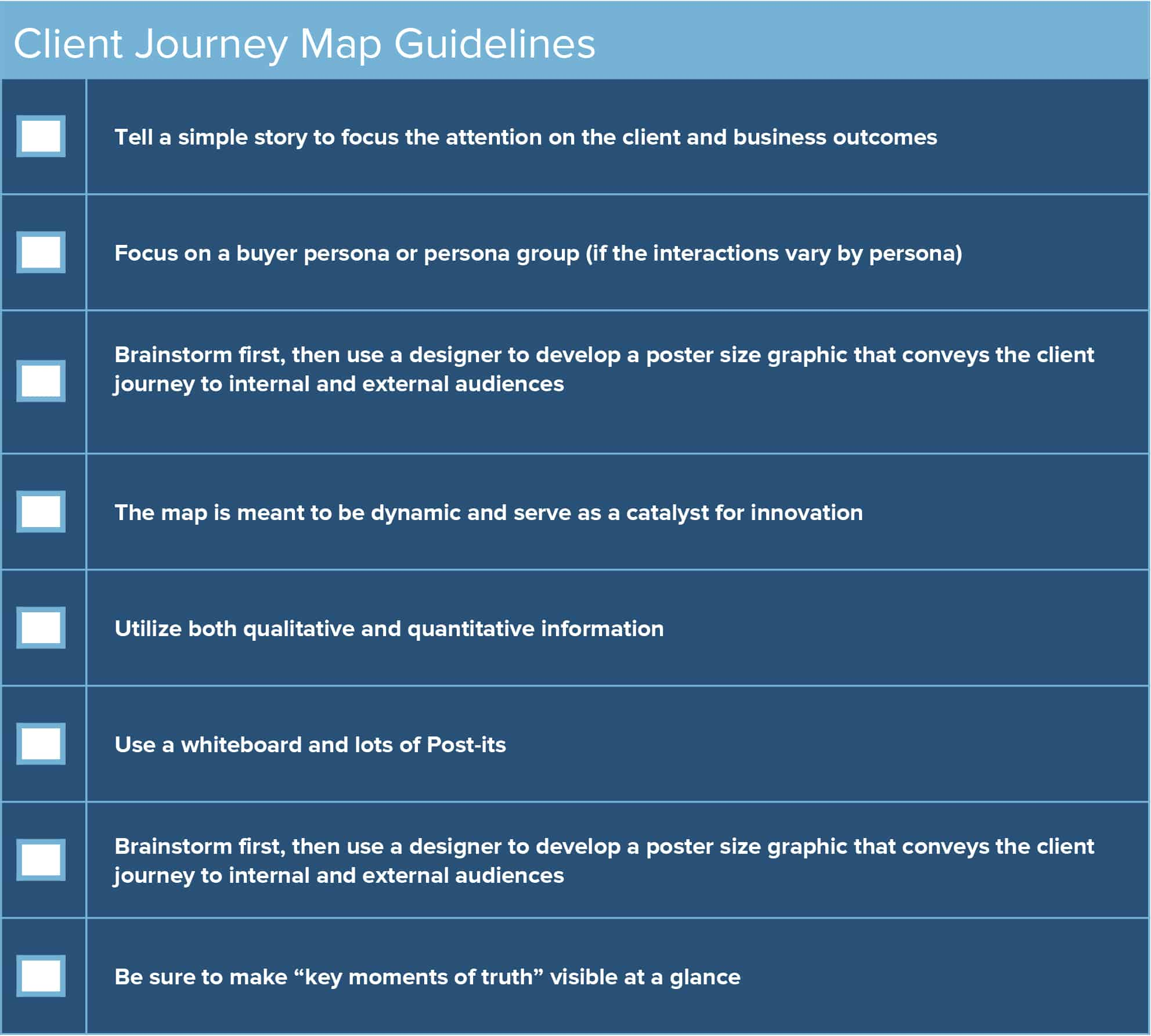 hight resolution of here are some simple guidelines craft and servicesource suggest and a client journey map template to help you begin your own journey to improved client