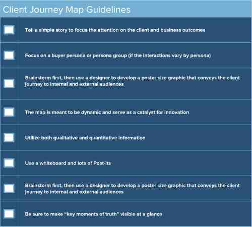 small resolution of here are some simple guidelines craft and servicesource suggest and a client journey map template to help you begin your own journey to improved client