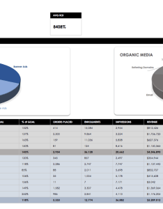 commerce dashboard template also free templates samples examples smartsheet rh
