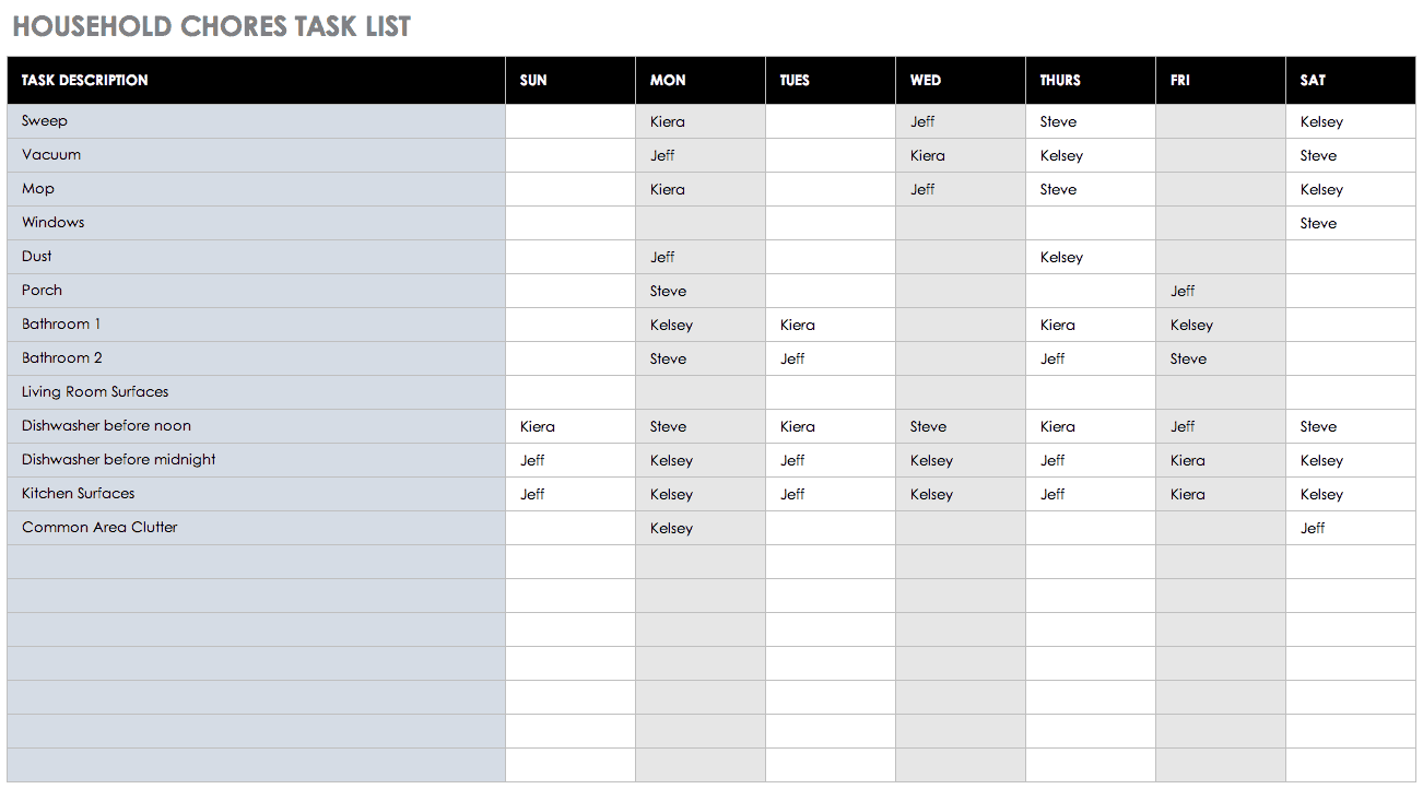 19/07/2016· use this task analysis template to determine the resources and time required to successfully complete a given task. 30 Free Task And Checklist Templates Smartsheet