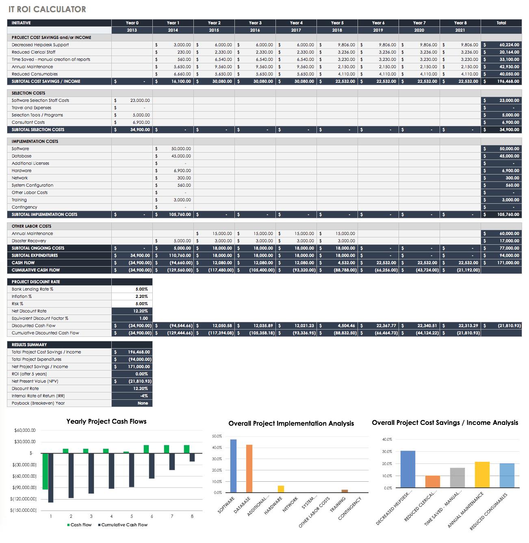 Free Roi Templates And Calculators Smartsheet