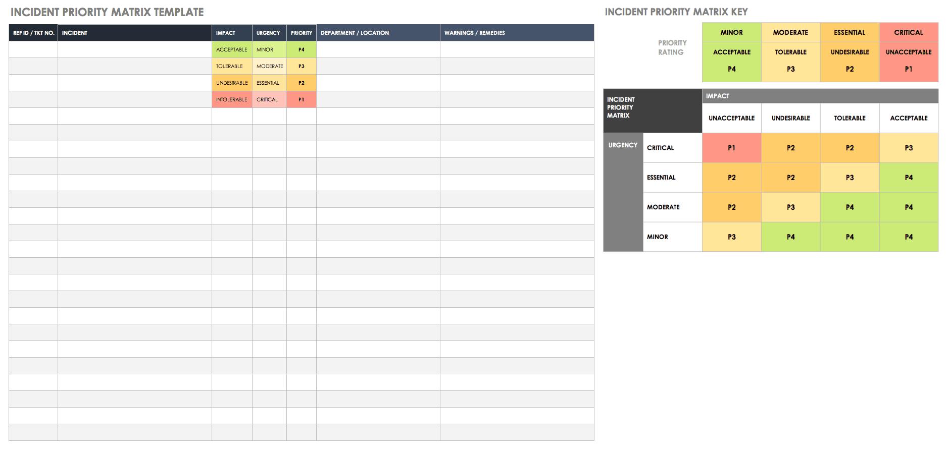 Project Priority Matrix Template Tutore