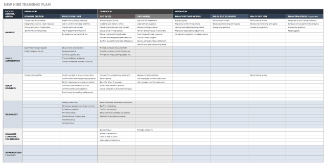 Free Training Plan Templates for Business Use  Smartsheet