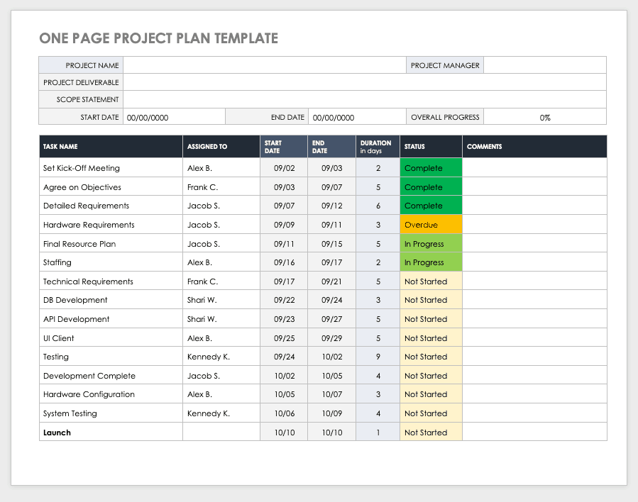 Here are all the … Free Project Plan Templates For Word Smartsheet