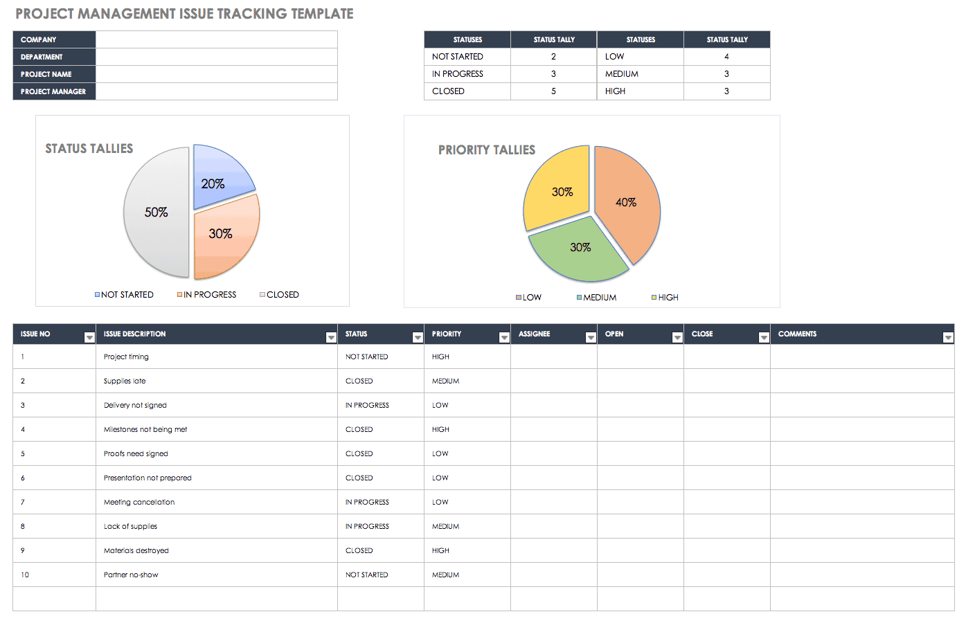 Free Issue Tracking Templates