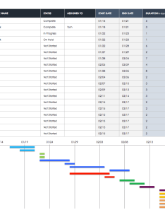 Project timeline template excel also free blank templates smartsheet rh