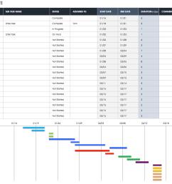 excel project management templates [ 1335 x 847 Pixel ]