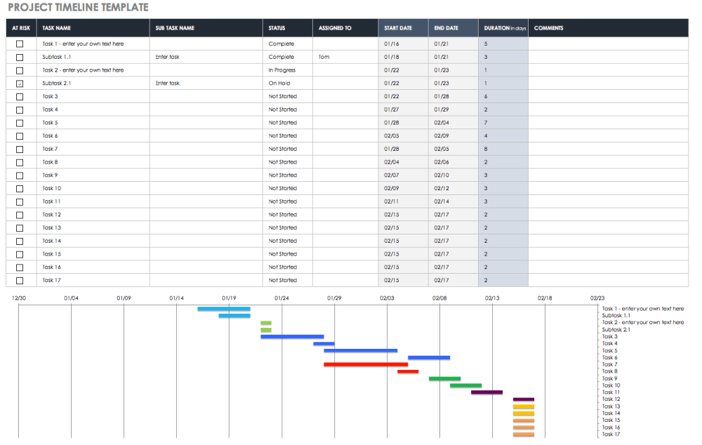 medium resolution of excel project management templates