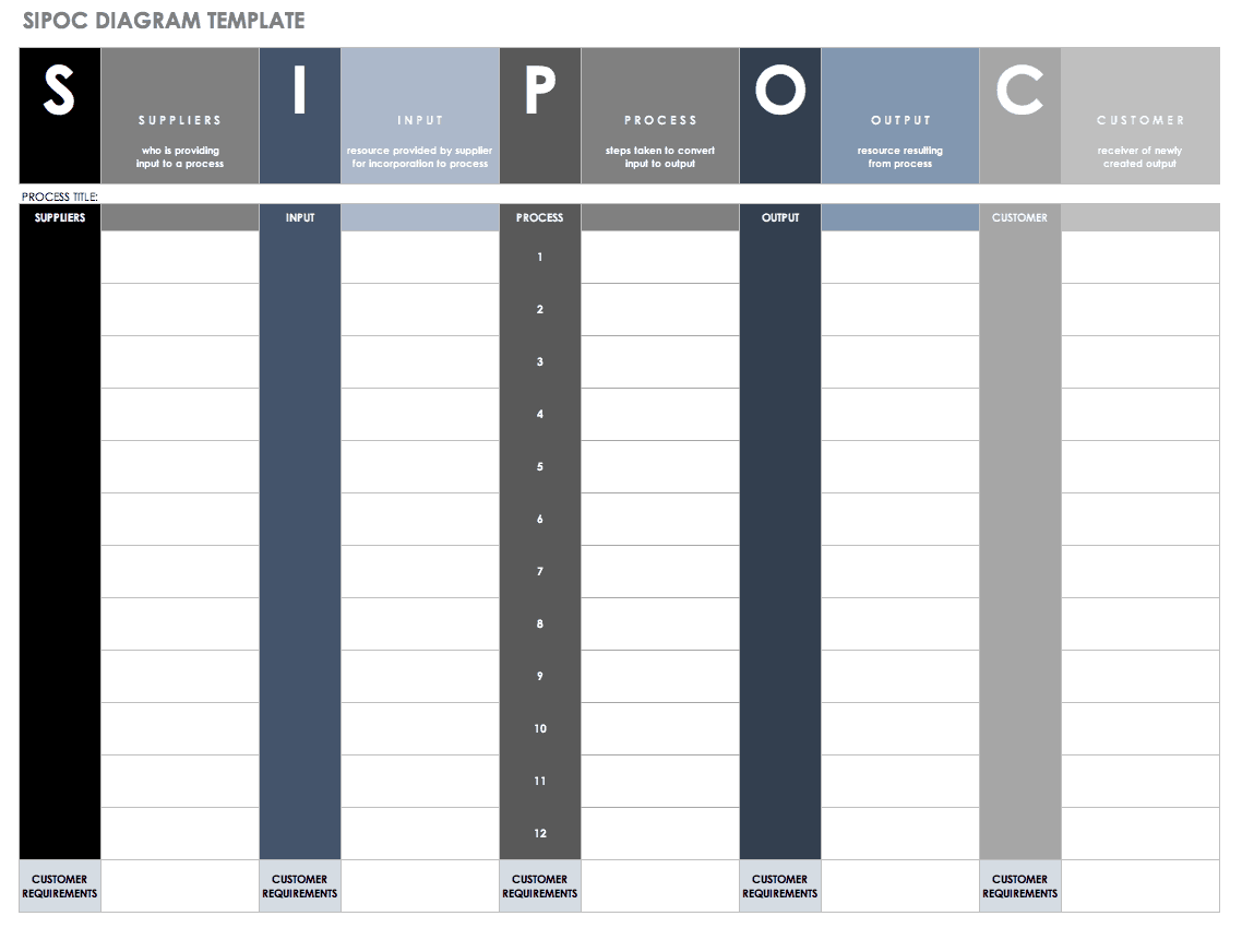 example sipoc diagram template unlabeled flower free lean six sigma templates smartsheet