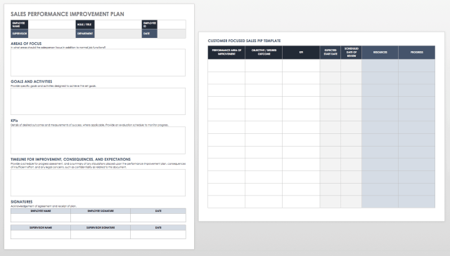 Performance Improvement Plan Templates  Smartsheet