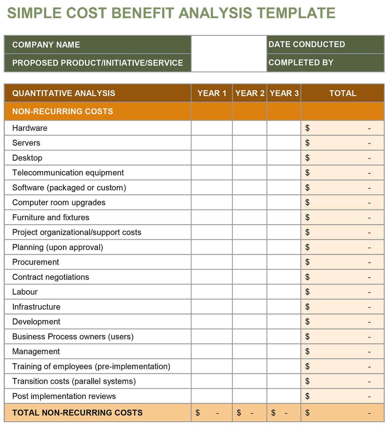 Net Tangible Benefit Worksheet