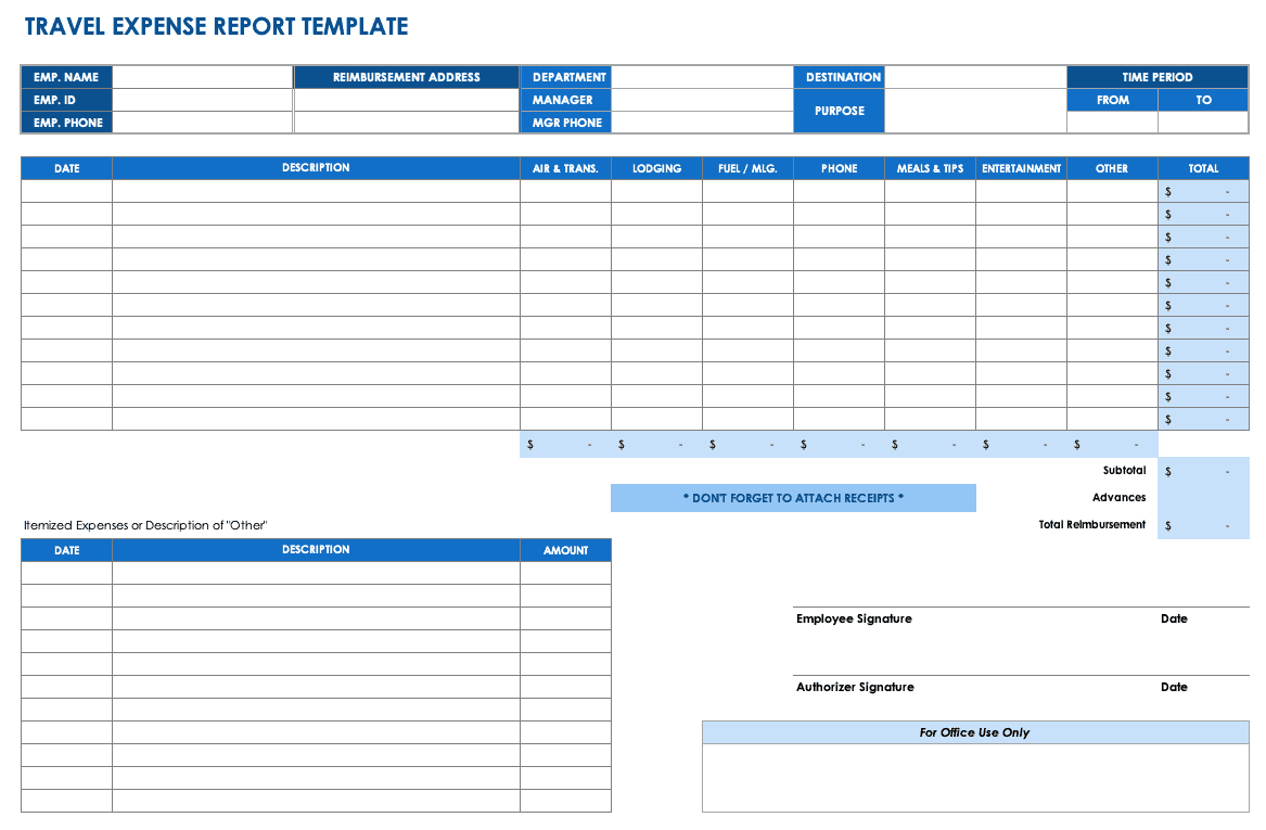 mileage expense report template