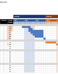 Wbs with gantt chart template also free work breakdown structure templates smartsheet rh