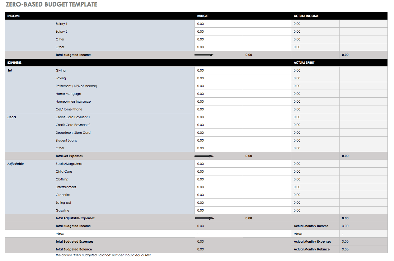 Free Budget Templates In Excel