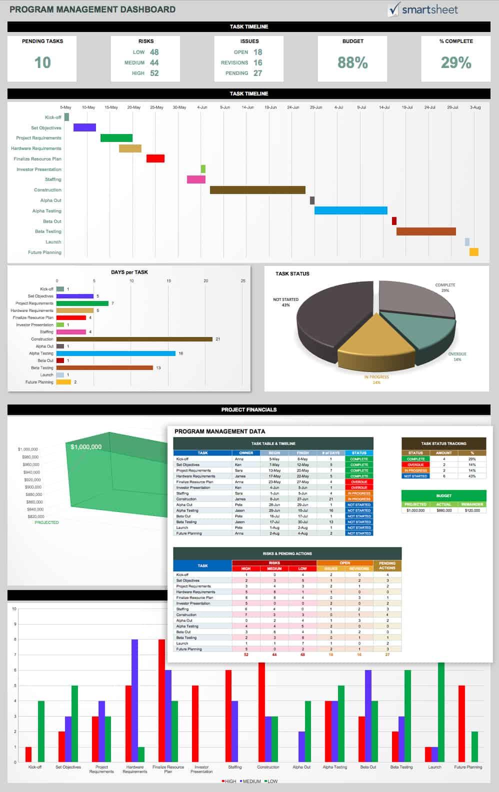 Ic-Programmanagementdashboard.jpg